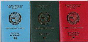 Passport number