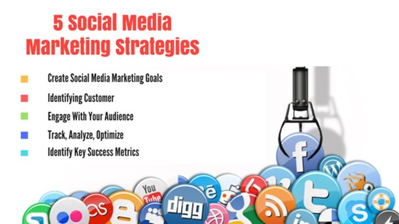 Image result for Social Media Marketing Strategies