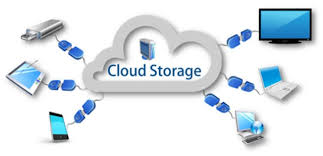 Photo of 4 Tips For Keeping Your Data Safe In The Cloud