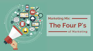 Photo of What you should know about the 4Ps Marketing Mix and how to use them in your business