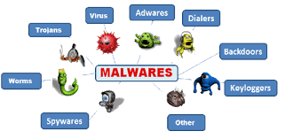 Photo of How to protect your mobile device from Malware Infection